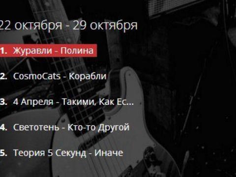 """""""Полина"""" участвует в """"Битве за эфир"""" на Нашем радио!"""""""